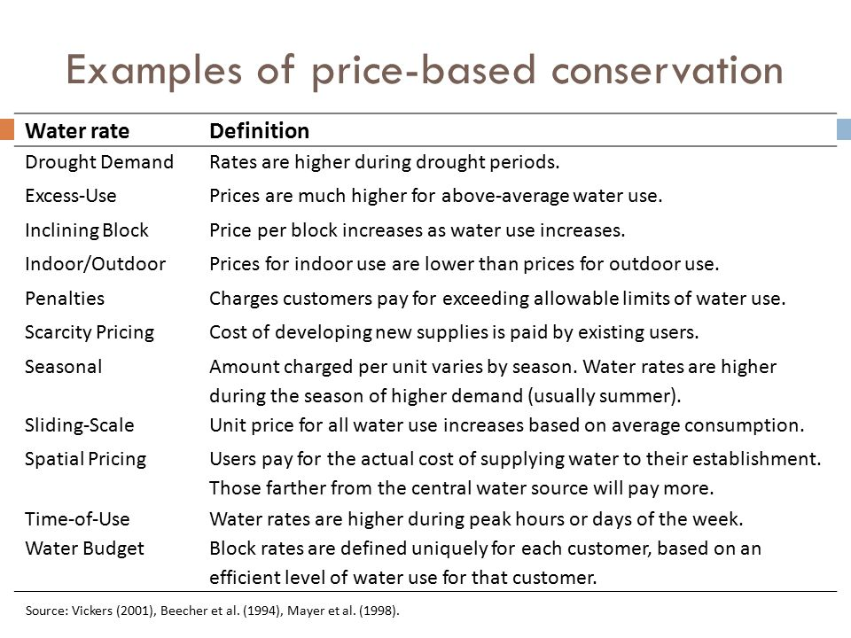 Price-based conservation: Concerns about effects  Effects differ by user characteristics  Low-income users experience higher bills, but lower adaptation  High-water-use businesses disproportionately impacted  Response to prices uncertain  Nationally, expect a 1-3% reduction in water use from a 10% increase in marginal prices; 4-8% in some areas  Effects can be influenced by non-price conservation, awareness/education campaigns, and other factors  Impacts on municipal revenue/budget  Adequate re-investment in infrastructure
