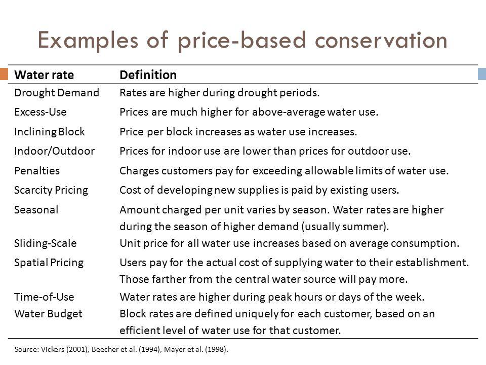 Commercial Savings/ measure (gpd) Cost/ measureCost/kgal saved Delivery method Commercial Toilet Retrofit26$150$1.12free or rebate Coin Clothes Washer Rebate 45$170$1.60rebate Irrigation Audit125$150$1.21staff Rainwater Harvesting 461.7$2,050$1.17rebate GDS Water Associates (2002)