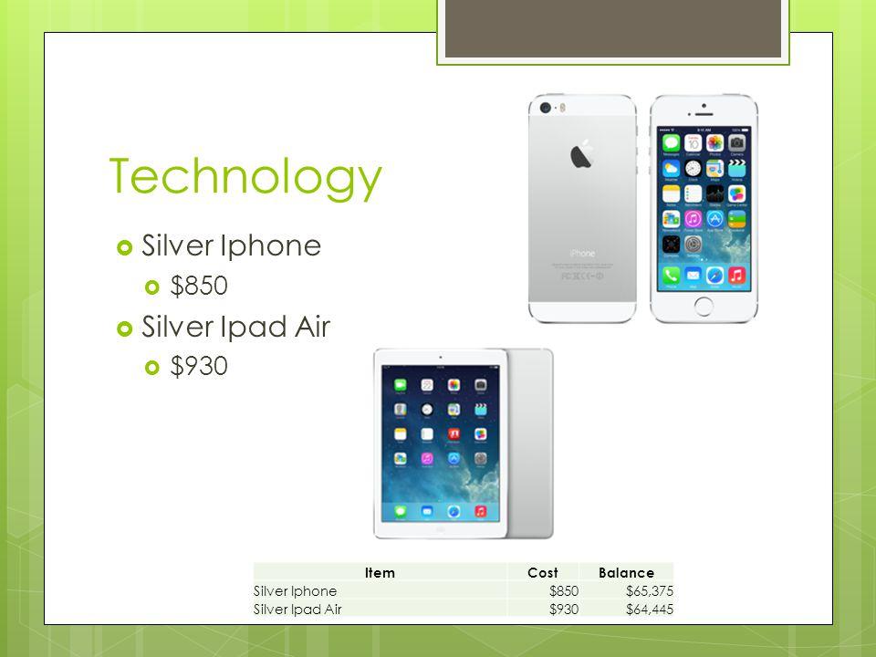 Technology  Silver Iphone  $850  Silver Ipad Air  $930 ItemCostBalance Silver Iphone$850$65,375 Silver Ipad Air$930$64,445