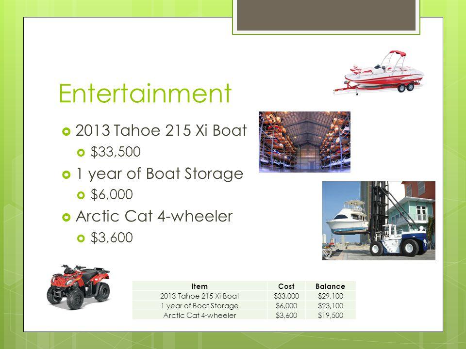 Entertainment  2013 Tahoe 215 Xi Boat  $33,500  1 year of Boat Storage  $6,000  Arctic Cat 4-wheeler  $3,600 ItemCostBalance 2013 Tahoe 215 Xi Boat$33,000$29,100 1 year of Boat Storage$6,000$23,100 Arctic Cat 4-wheeler$3,600$19,500