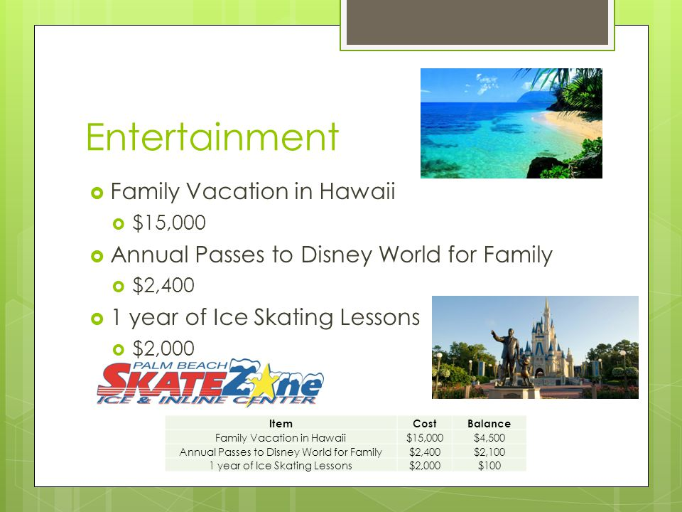 Entertainment  Family Vacation in Hawaii  $15,000  Annual Passes to Disney World for Family  $2,400  1 year of Ice Skating Lessons  $2,000 ItemCostBalance Family Vacation in Hawaii$15,000$4,500 Annual Passes to Disney World for Family$2,400$2,100 1 year of Ice Skating Lessons$2,000$100