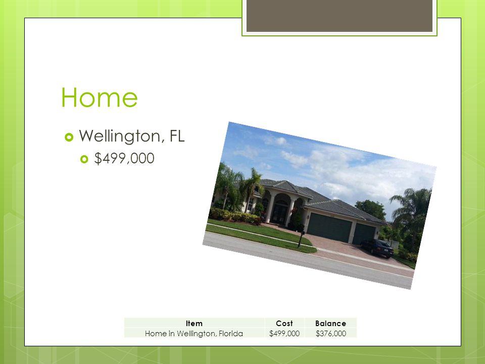 Home  Wellington, FL  $499,000 ItemCostBalance Home in Wellington, Florida$499,000$376,000