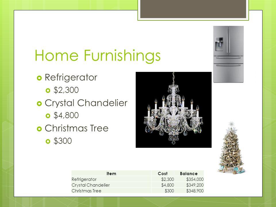 Home Furnishings  Refrigerator  $2,300  Crystal Chandelier  $4,800  Christmas Tree  $300 ItemCostBalance Refrigerator$2,300$354,000 Crystal Chandelier$4,800$349,200 Christmas Tree$300$348,900