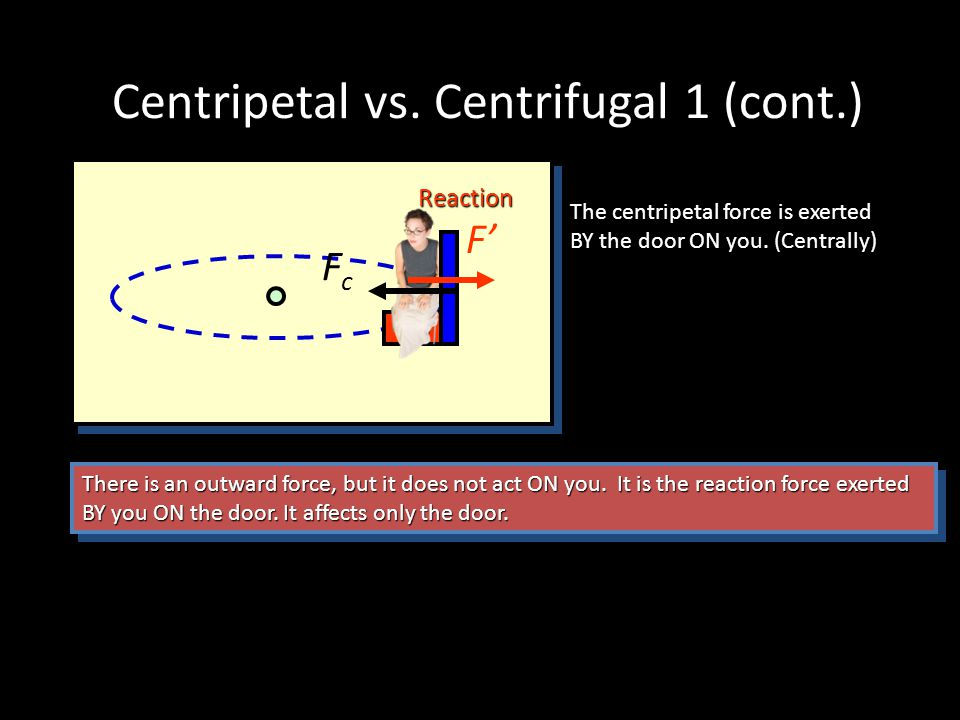 Centripetal vs. Centrifugal 1 Car going around a curve.