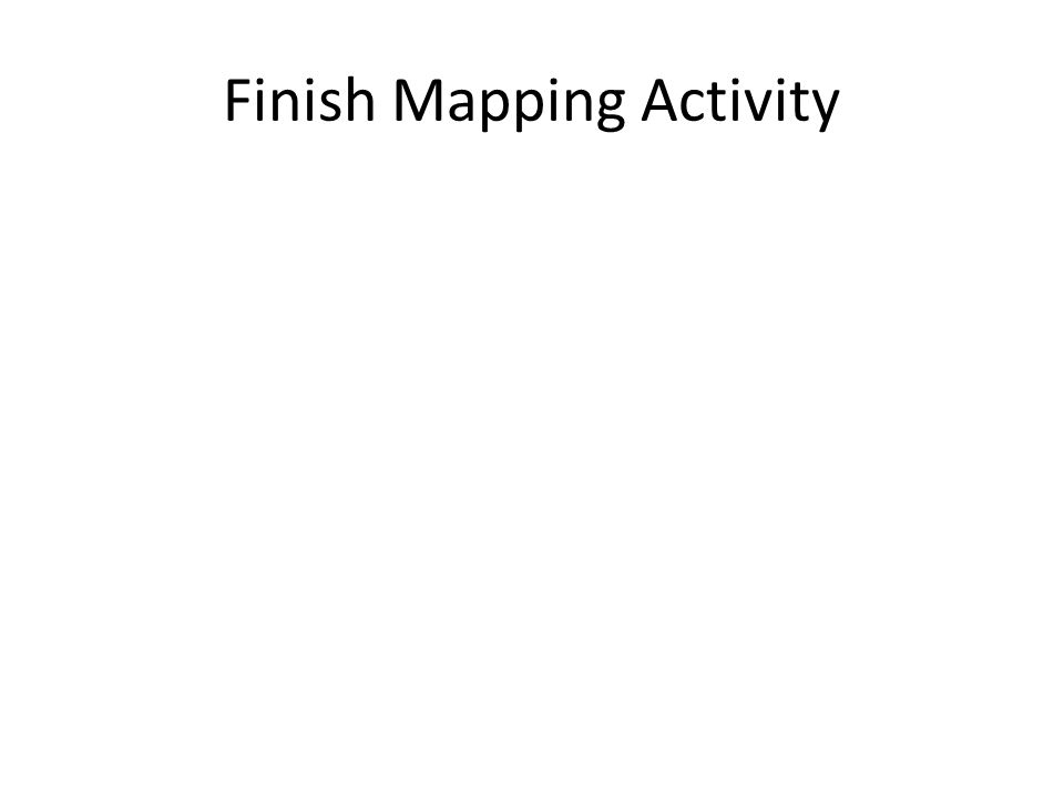 Finish Mapping Activity