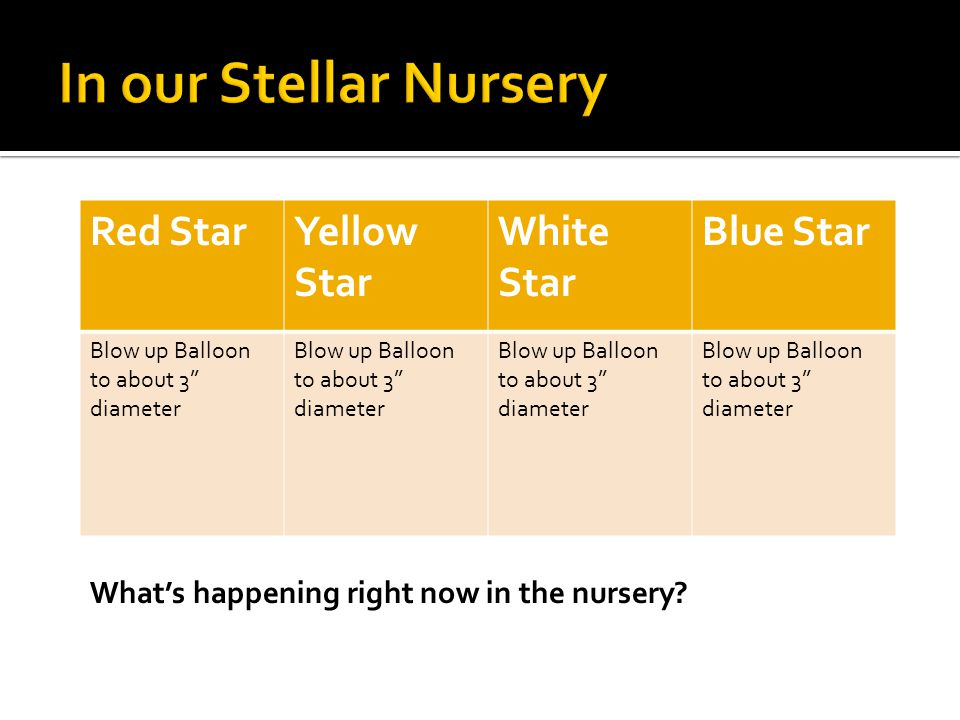 "Red StarYellow Star White Star Blue Star Blow up Balloon to about 3"" diameter What's happening right now in the nursery?"