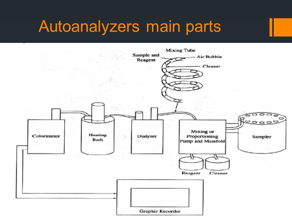Autoanalyzers main parts