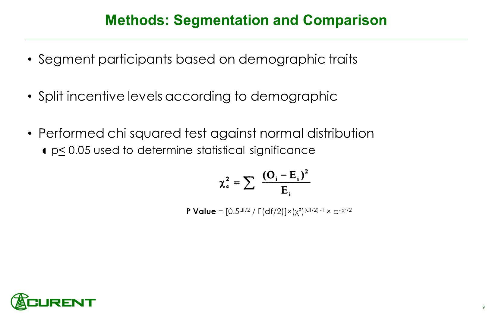 Results: Segmentation Based on Income I Low income was defined as <$35k, Low/ middle defined as $35k- 50k, Middle/high defined as $50- $75k High defined as >$75k.