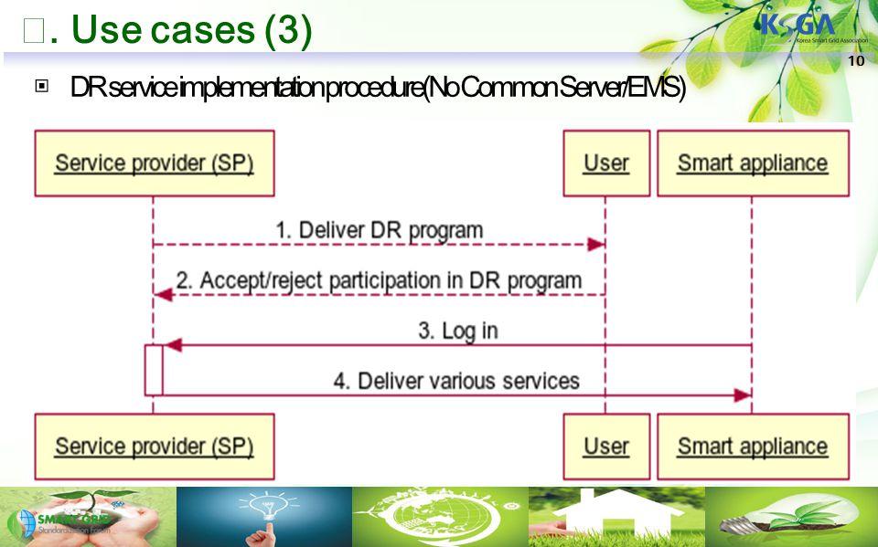 Ⅵ. Use cases (3) ▣ DR service implementation procedure(No Common Server/EMS) 10
