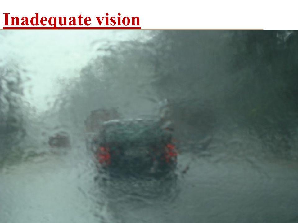 Inadequate vision