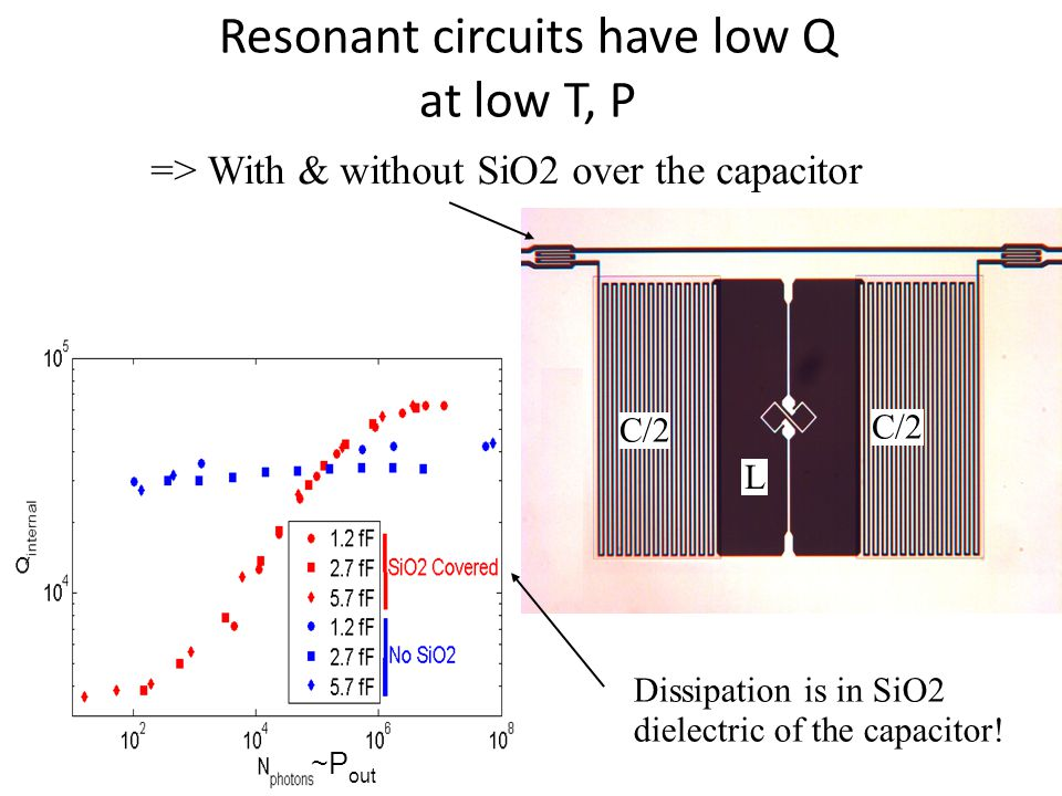Qubit spectroscopy splittings due to two-level systems in Junction tunnel barrier Increase the bias voltage (tilt) Frequency of |0> => |1> transition goes down Resonances Increase bias