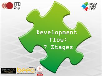 Development flow: 7 Stages