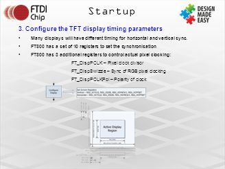 Startup 3. Configure the TFT display timing parameters Many displays will have different timing for horizontal and vertical sync. FT800 has a set of 1