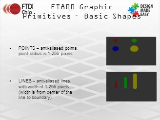 FT800 Graphic Primitives – Basic Shapes POINTS – anti-aliased points, point radius is 1-256 pixels LINES – anti-aliased lines, with width of 1-256 pixels (width is from center of the line to boundary)