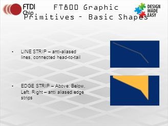 FT800 Graphic Primitives – Basic Shapes LINE STRIP – anti-aliased lines, connected head-to-tail EDGE STRIP – Above, Below, Left, Right – anti aliased edge strips