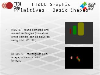FT800 Graphic Primitives – Basic Shapes RECTS – round-cornered anti- aliased rectangles (curvature of the corners can be adjusted using LINE WIDTH) BITMAPS – rectangular pixel arrays, in various color formats