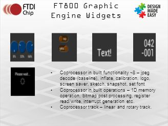 FT800 Graphic Engine Widgets Coprocessor in built functionality ~8 – jpeg decode (baseline), inflate, calibration, logo, screen saver, sketch, snapshot, set font Coprocessor in built operations – 1D memory operation, bitmap post processing, register read/write, interrupt generation etc.