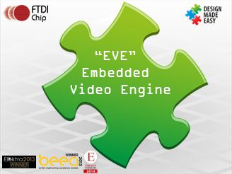 EVE Embedded Video Engine