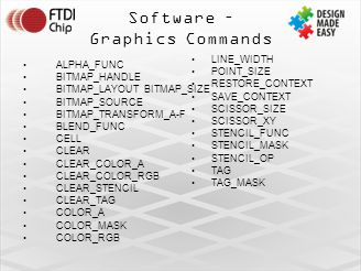 ALPHA_FUNC BITMAP_HANDLE BITMAP_LAYOUT BITMAP_SIZE BITMAP_SOURCE BITMAP_TRANSFORM_A-F BLEND_FUNC CELL CLEAR CLEAR_COLOR_A CLEAR_COLOR_RGB CLEAR_STENCIL CLEAR_TAG COLOR_A COLOR_MASK COLOR_RGB Software – Graphics Commands LINE_WIDTH POINT_SIZE RESTORE_CONTEXT SAVE_CONTEXT SCISSOR_SIZE SCISSOR_XY STENCIL_FUNC STENCIL_MASK STENCIL_OP TAG TAG_MASK