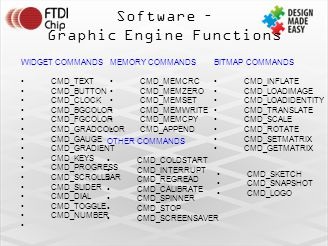 WIDGET COMMANDS CMD_TEXT CMD_BUTTON CMD_CLOCK CMD_BGCOLOR CMD_FGCOLOR CMD_GRADCOLOR CMD_GAUGE CMD_GRADIENT CMD_KEYS CMD_PROGRESS CMD_SCROLLBAR CMD_SLIDER CMD_DIAL CMD_TOGGLE CMD_NUMBER Software – Graphic Engine Functions CMD_SKETCH CMD_SNAPSHOT CMD_LOGO MEMORY COMMANDS CMD_MEMCRC CMD_MEMZERO CMD_MEMSET CMD_MEMWRITE CMD_MEMCPY CMD_APPEND OTHER COMMANDS CMD_COLDSTART CMD_INTERRUPT CMD_REGREAD CMD_CALIBRATE CMD_SPINNER CMD_STOP CMD_SCREENSAVER BITMAP COMMANDS CMD_INFLATE CMD_LOADIMAGE CMD_LOADIDENTITY CMD_TRANSLATE CMD_SCALE CMD_ROTATE CMD_SETMATRIX CMD_GETMATRIX