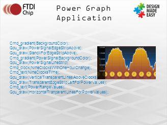 Power Graph Application Cmd_gradient(BackgroundColor); Gpu_draw(PowerSignalEdgeStripAbove); Gpu_draw(StencilForEdgeStripAbove); Cmd_gradient(PowerSign