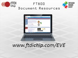 FT800 Document Resources www.ftdichip.com/EVE