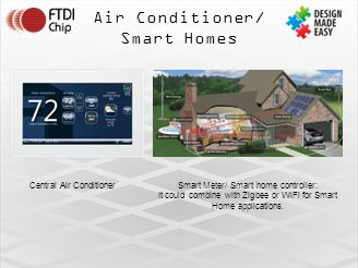 Air Conditioner/ Smart Homes Smart Meter/ Smart home controller: It could combine with Zigbee or WiFi for Smart Home applications.