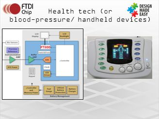 Health tech (or blood-pressure/ handheld devices)