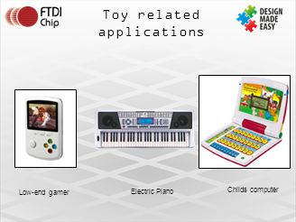 Toy related applications Electric Piano Low-end gamer Childs computer