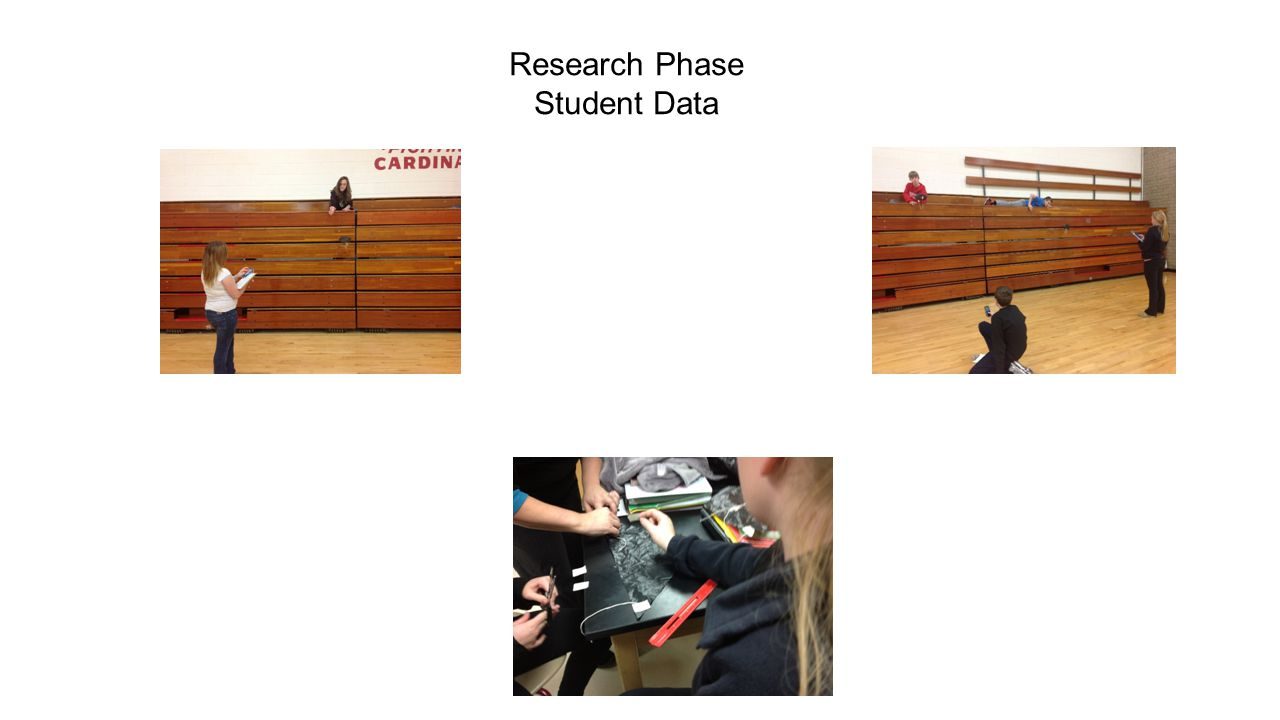 Research Phase Student Data