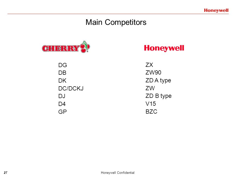 27Honeywell Confidential Main Competitors DG DB DK DC/DCKJ DJ D4 GP ZX ZW90 ZD A type ZW ZD B type V15 BZC