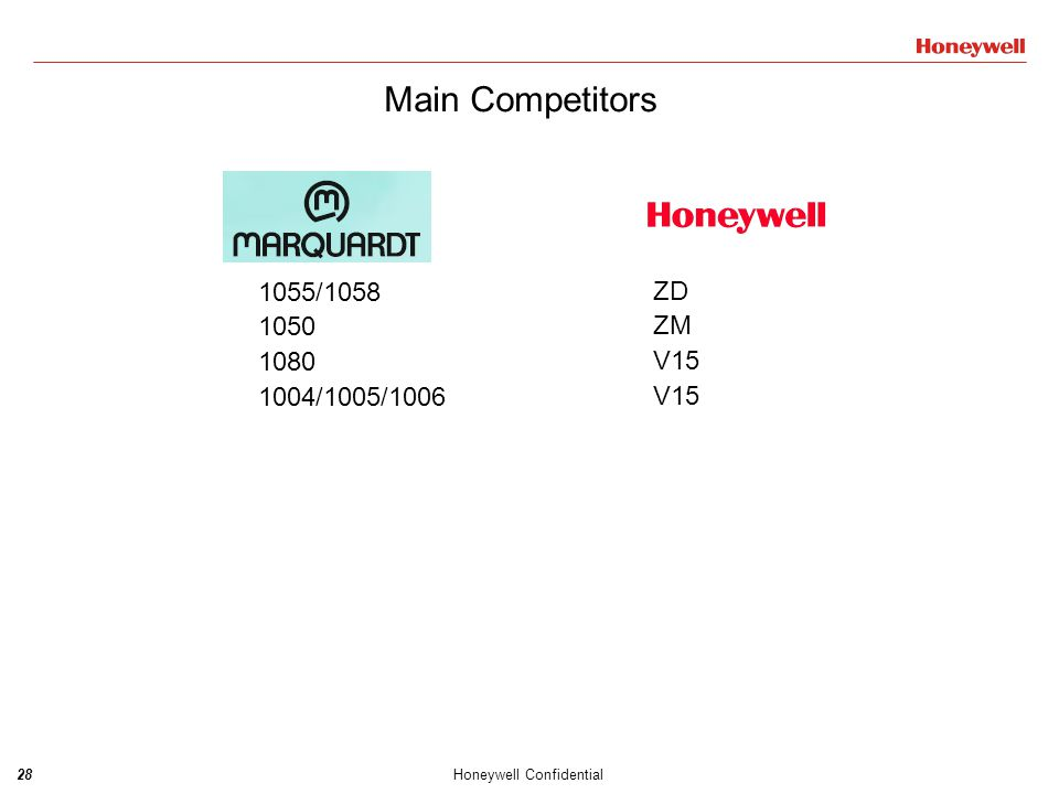 28Honeywell Confidential Main Competitors 1055/1058 1050 1080 1004/1005/1006 ZD ZM V15
