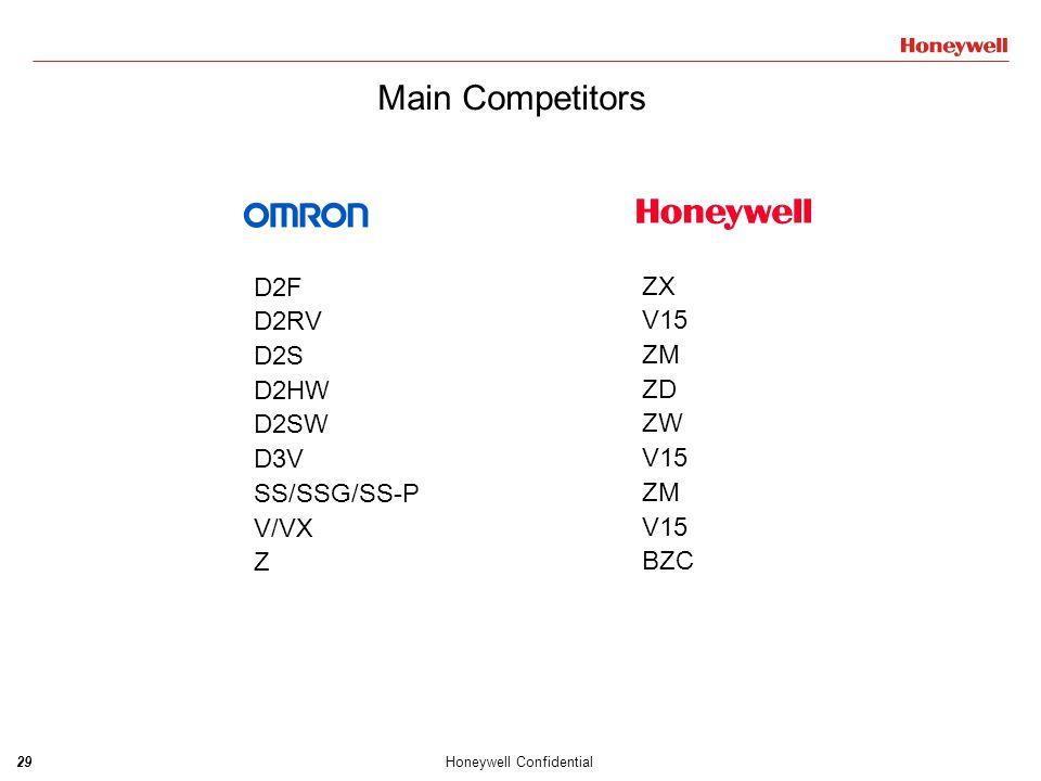 29Honeywell Confidential Main Competitors D2F D2RV D2S D2HW D2SW D3V SS/SSG/SS-P V/VX Z ZX V15 ZM ZD ZW V15 ZM V15 BZC