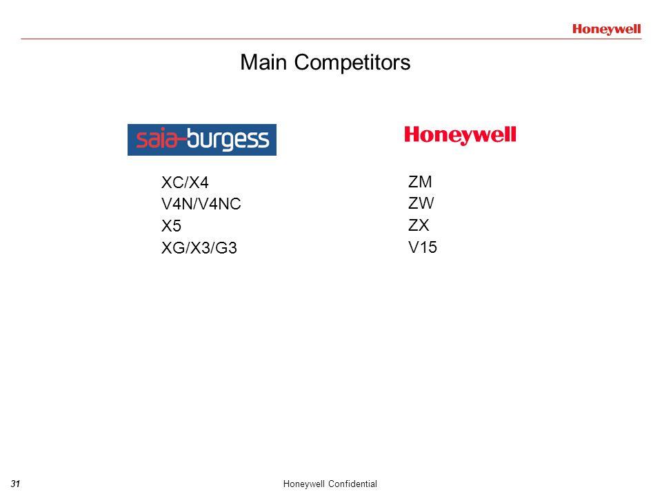 31Honeywell Confidential Main Competitors XC/X4 V4N/V4NC X5 XG/X3/G3 ZM ZW ZX V15