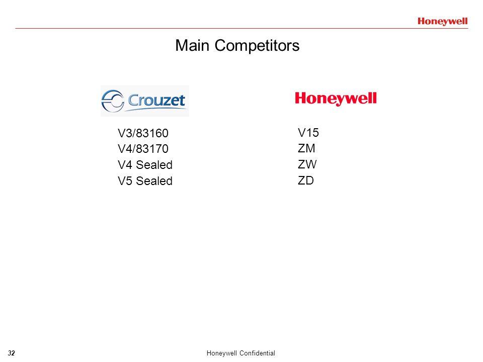 32Honeywell Confidential Main Competitors V3/83160 V4/83170 V4 Sealed V5 Sealed V15 ZM ZW ZD