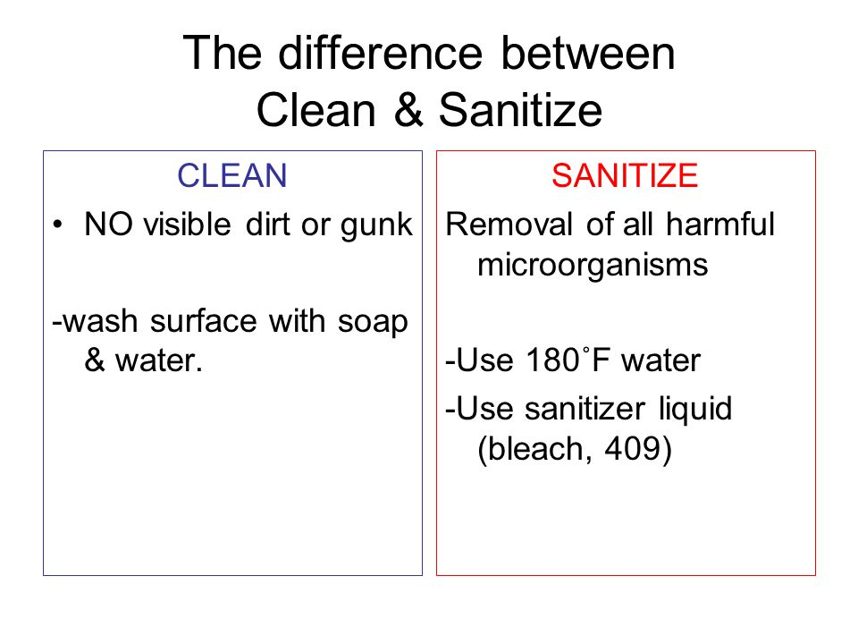 The difference between Clean & Sanitize CLEAN NO visible dirt or gunk -wash surface with soap & water.