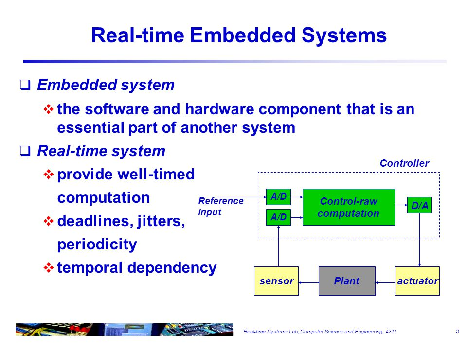 Real-time Systems Lab, Computer Science and Engineering, ASU Real-time Embedded Systems  Embedded system  the software and hardware component that is an essential part of another system  Real-time system  provide well-timed computation  deadlines, jitters, periodicity  temporal dependency Plantsensoractuator Control-raw computation A/D D/A Reference input Controller 5