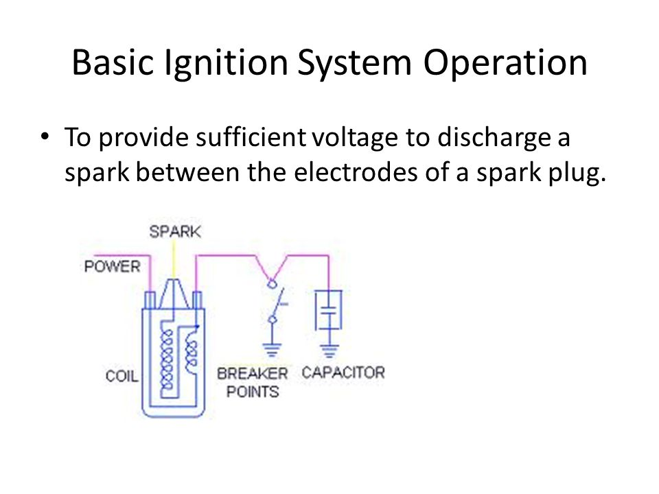Basic Ignition System Operation To provide sufficient voltage to discharge a spark between the electrodes of a spark plug.