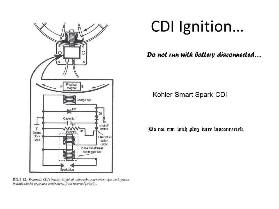 CDI Ignition… Do not run with battery disconnected… Kohler Smart Spark CDI Do not run with plug wire disconnected.