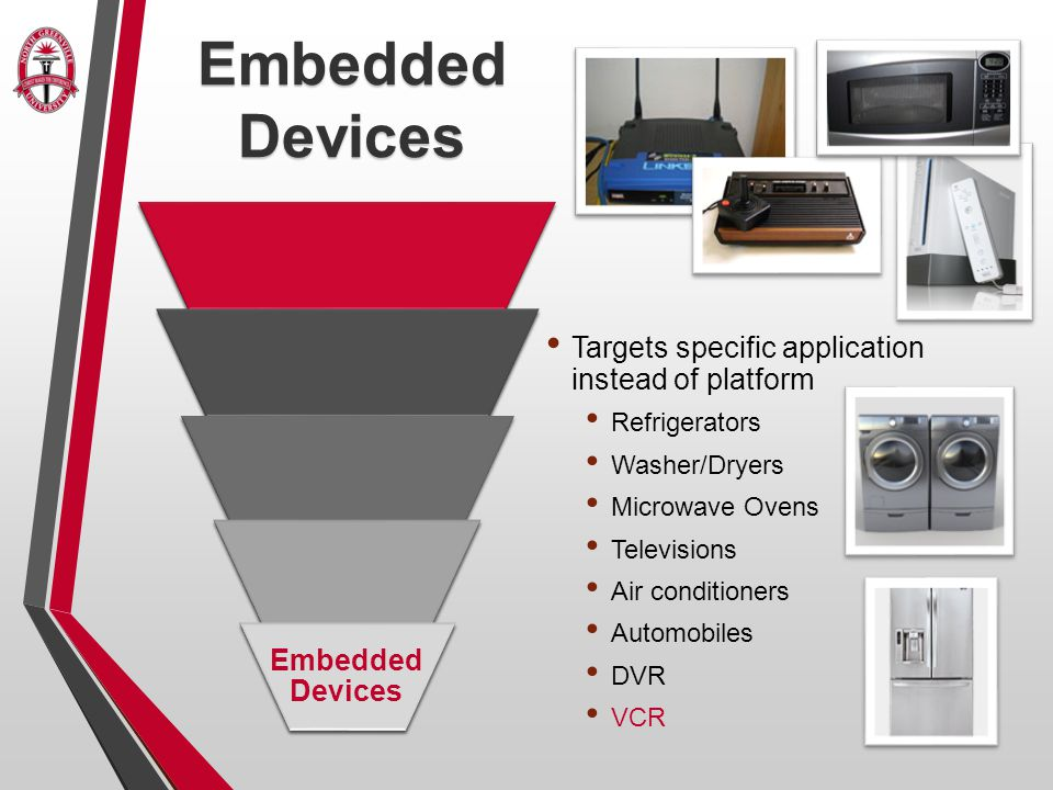 Embedded Devices Targets specific application instead of platform Refrigerators Washer/Dryers Microwave Ovens Televisions Air conditioners Automobiles DVR VCR