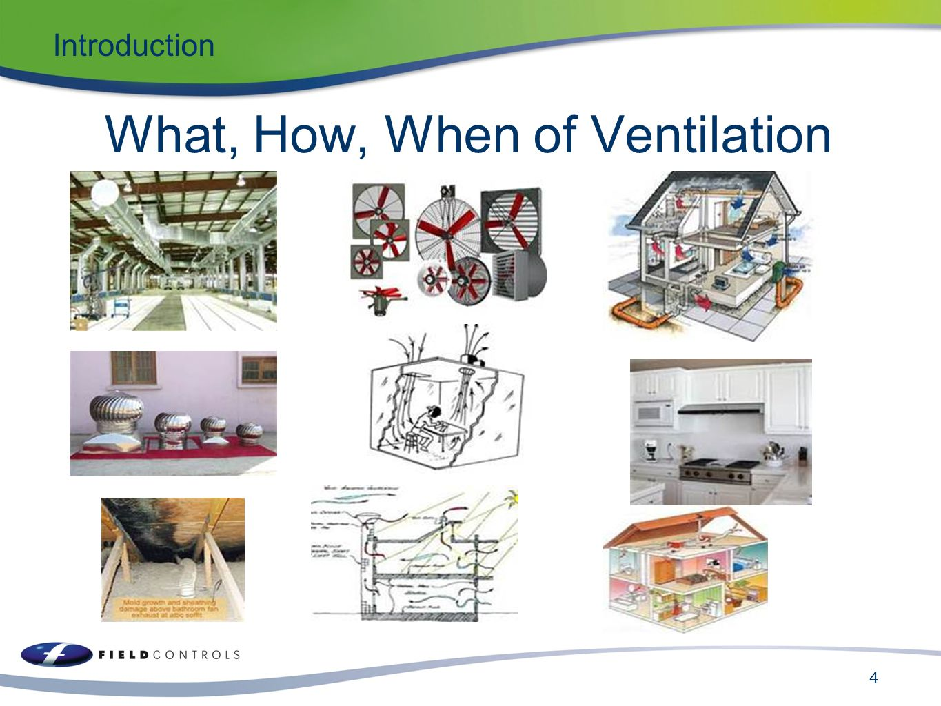 4 What, How, When of Ventilation Introduction