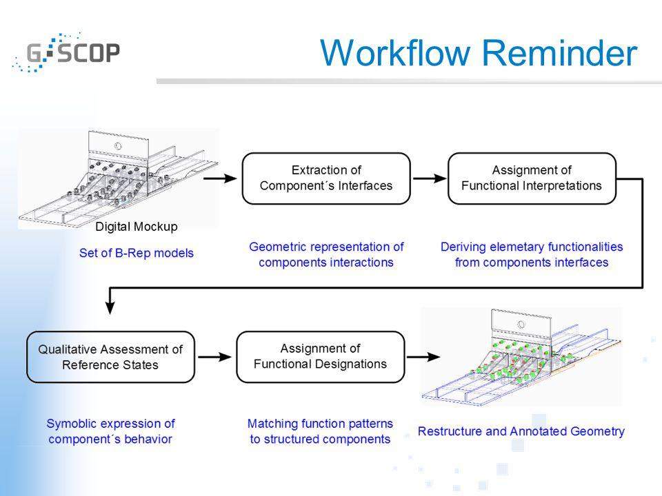 Workflow Reminder