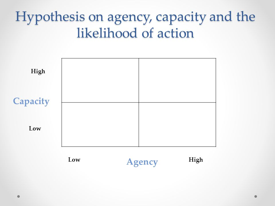 Not interested in change but capable of performing it – action is less likely Interested in change and capable of performing it - action is likely Not interested in change and incapable of performing change - action is unlikely Interested in change but incapable of preforming it – action is less likely Agency Low Capacity Low High Hypothesis on agency, capacity and the likelihood of action