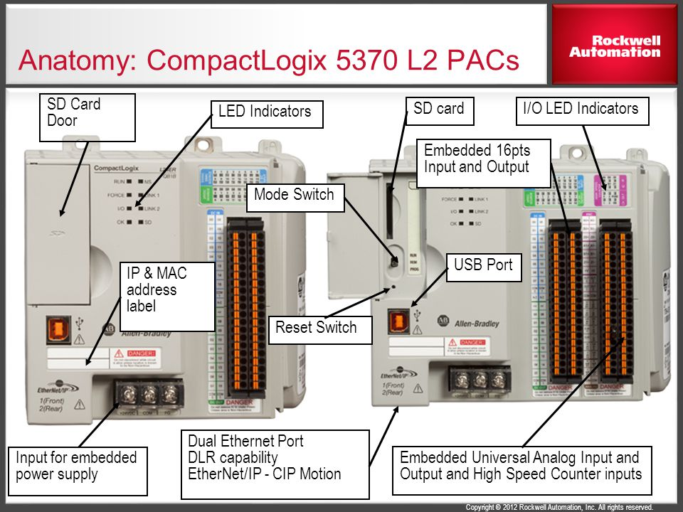 Copyright © 2012 Rockwell Automation, Inc. All rights reserved.