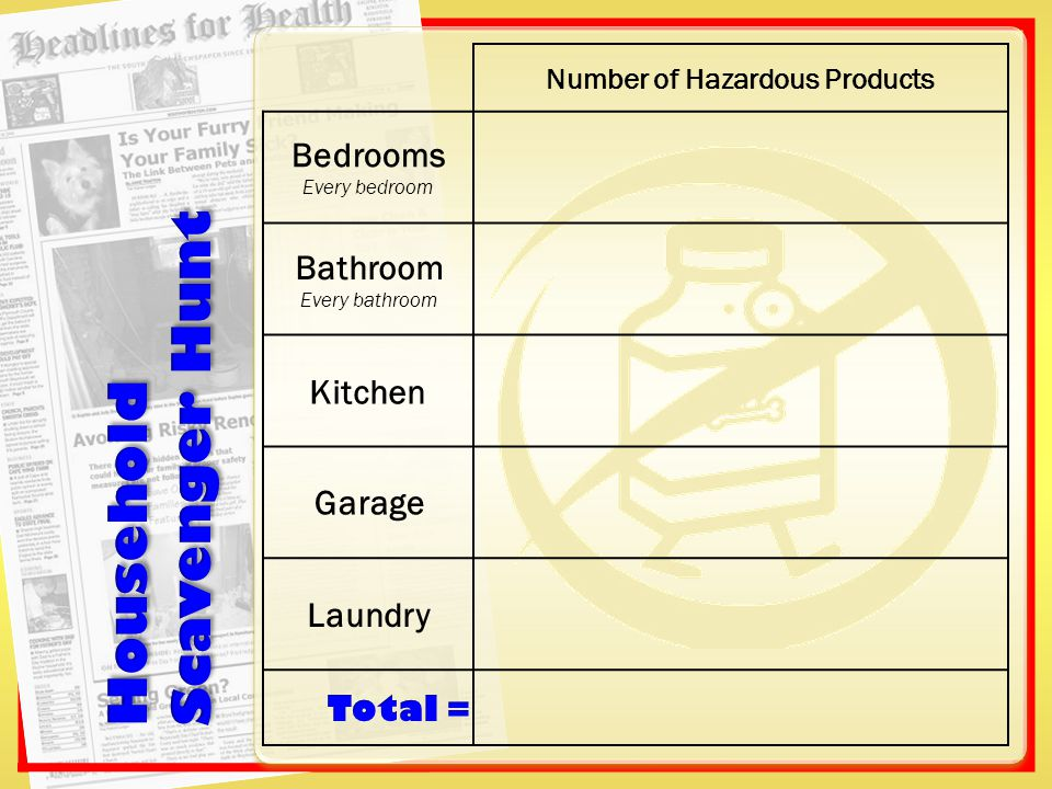 Number of Hazardous Products Bedrooms Every bedroom Bathroom Every bathroom Kitchen Garage Laundry