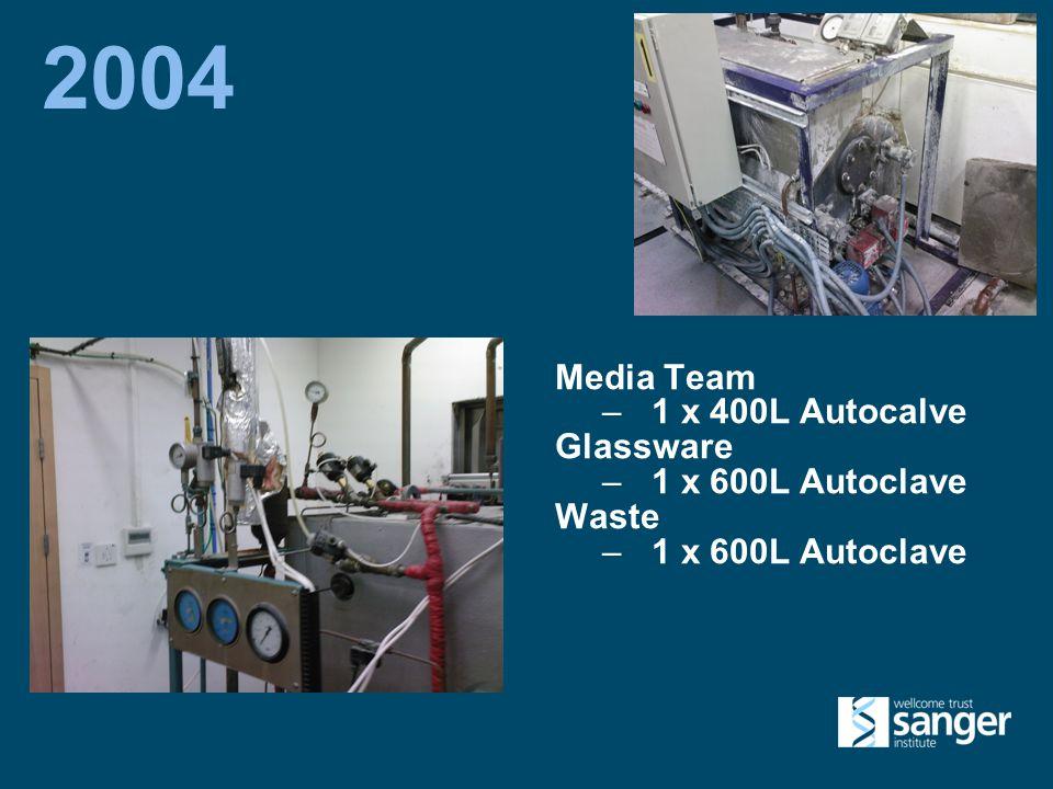2004 Media Team –1 x 400L Autocalve Glassware –1 x 600L Autoclave Waste –1 x 600L Autoclave