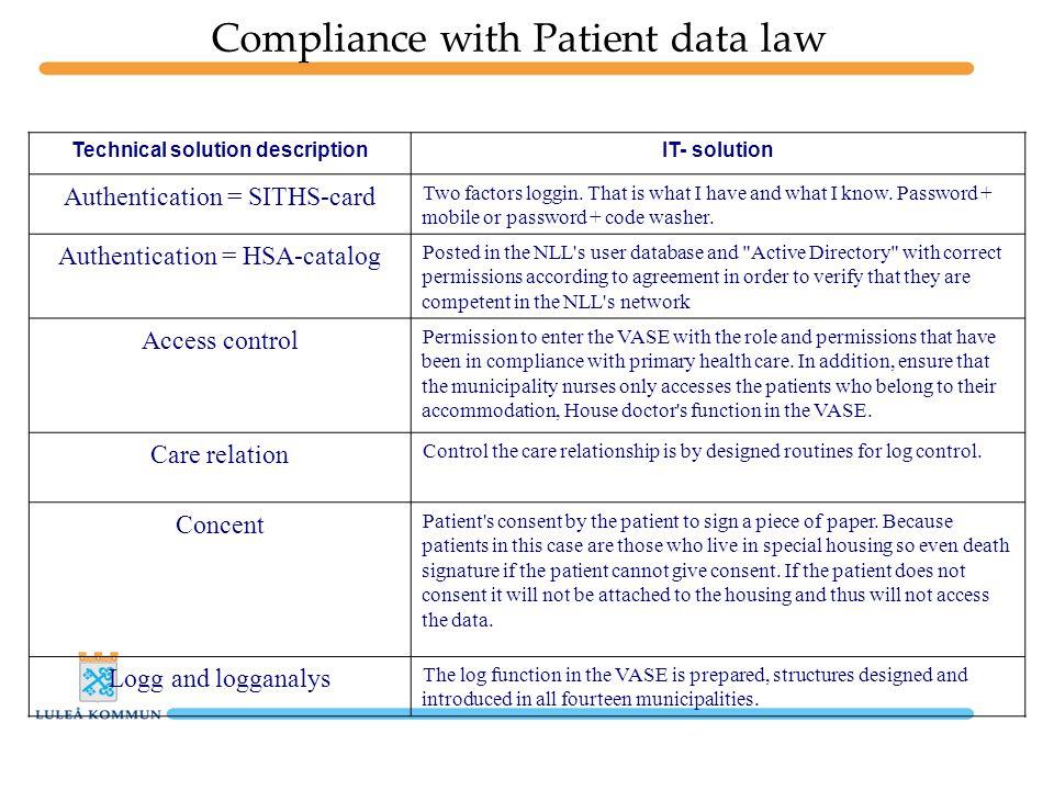 Compliance with Patient data law Technical solution descriptionIT- solution Authentication = SITHS-card Two factors loggin.