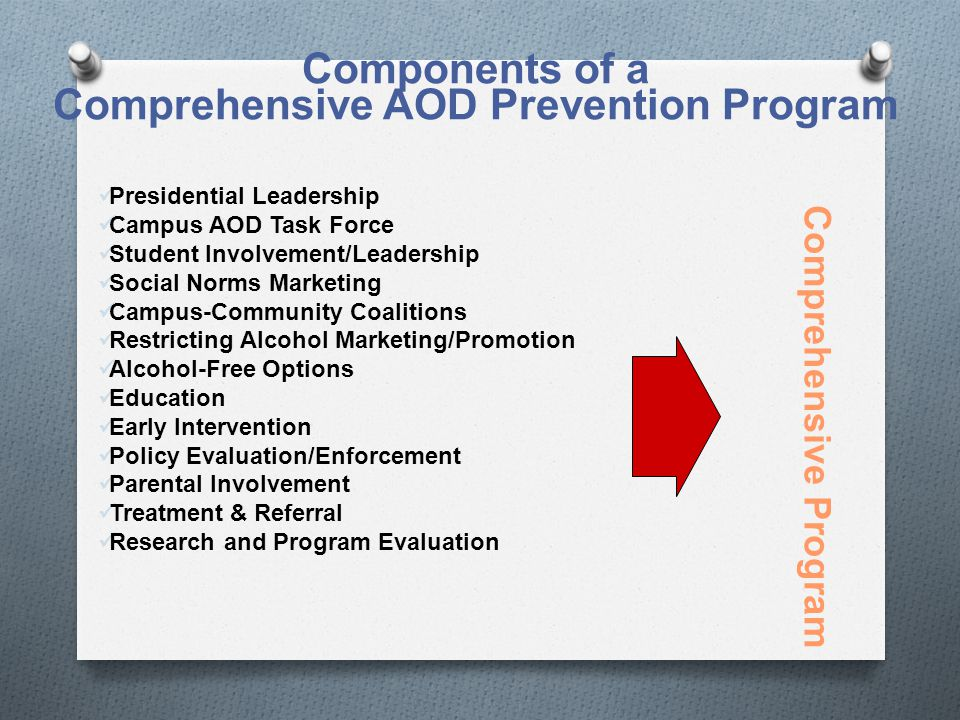 Presidential Leadership Campus AOD Task Force Student Involvement/Leadership Social Norms Marketing Campus-Community Coalitions Restricting Alcohol Marketing/Promotion Alcohol-Free Options Education Early Intervention Policy Evaluation/Enforcement Parental Involvement Treatment & Referral Research and Program Evaluation Comprehensive Program Components of a Comprehensive AOD Prevention Program