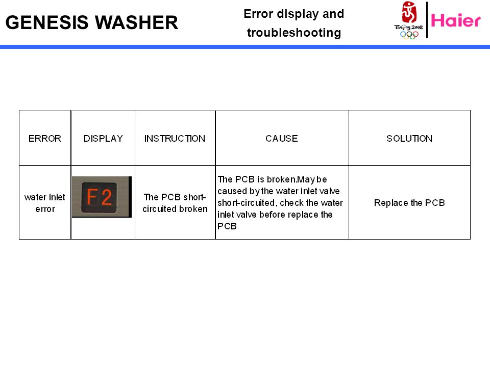 GENESIS WASHER Error display and troubleshooting