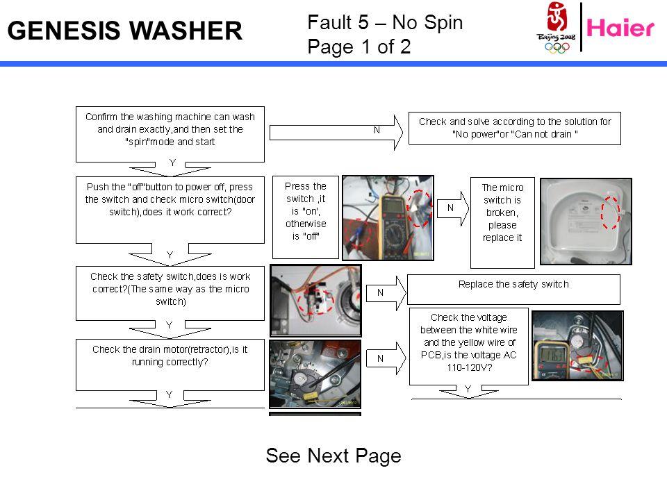 GENESIS WASHER Fault 5 – No Spin Page 1 of 2 See Next Page